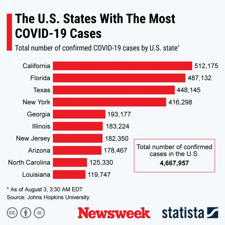 U.S. states with most COVID-19 cases