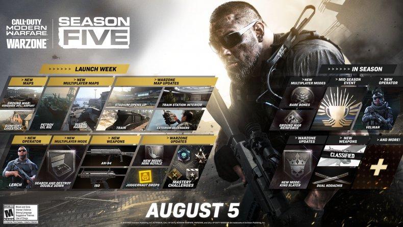 modern warfare update 124 patch notes roadmap
