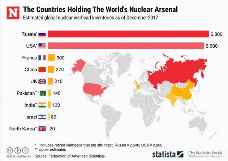 nuclear, weapons, countries, map