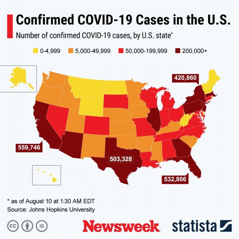 Spread of COVID-19 U.S.