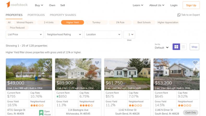 Newsweek AMPLIFY - Turnkey Real Estate WinningStreak