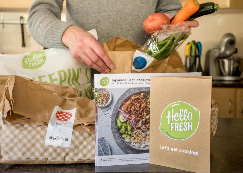 2012: Meal kits become big business
