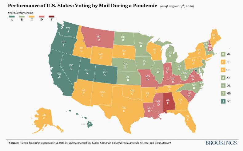 Brookings Scorecard Mail In Vote
