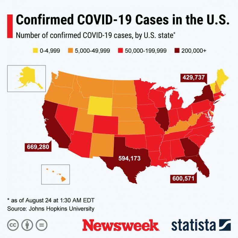 COVID-19 cases in U.S.