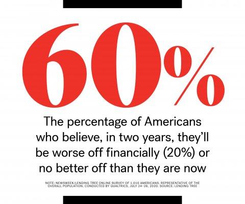 60% graphic