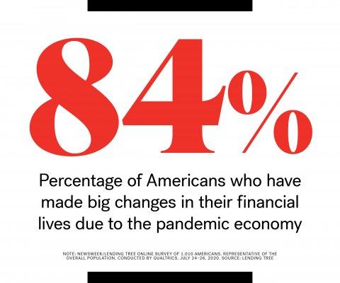 84% graphic