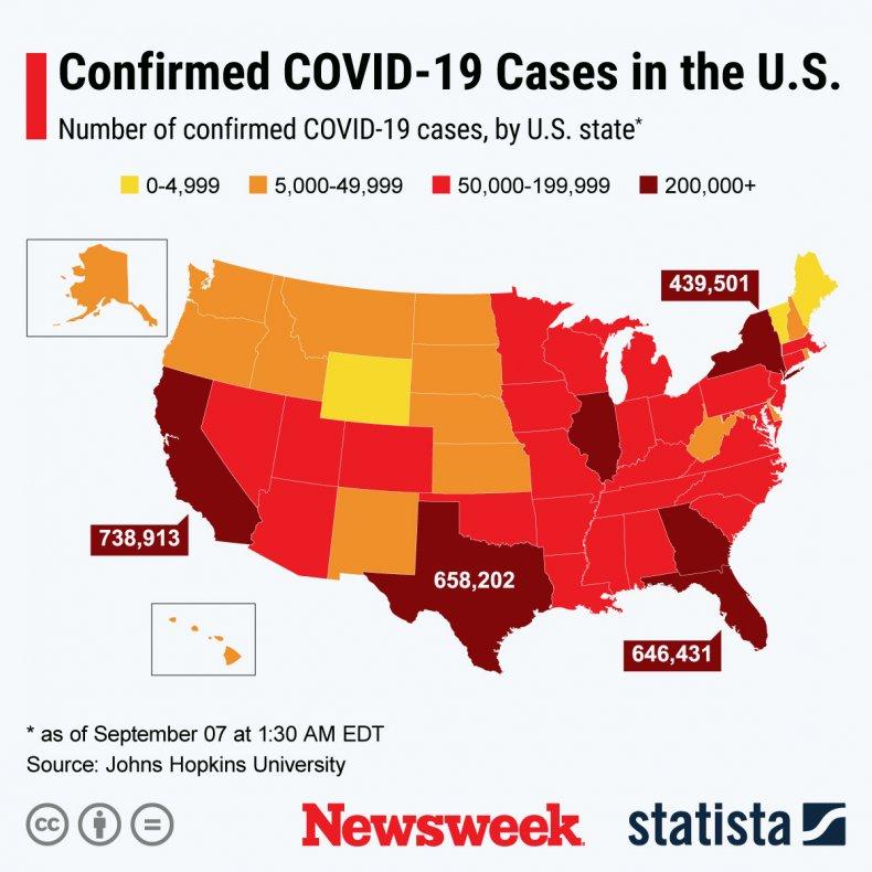 Coronavirus US spread Statista