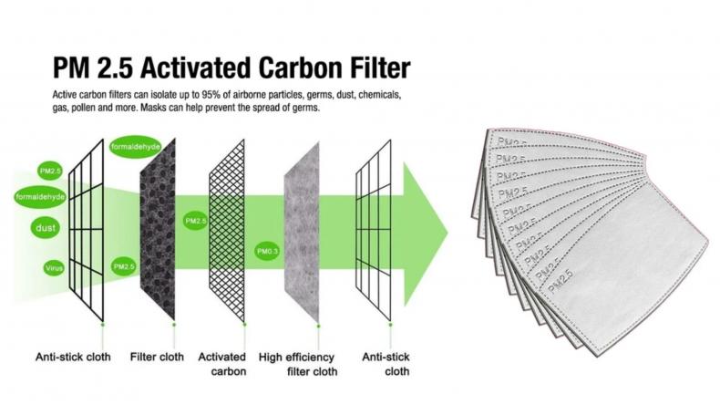 MasQd Filters