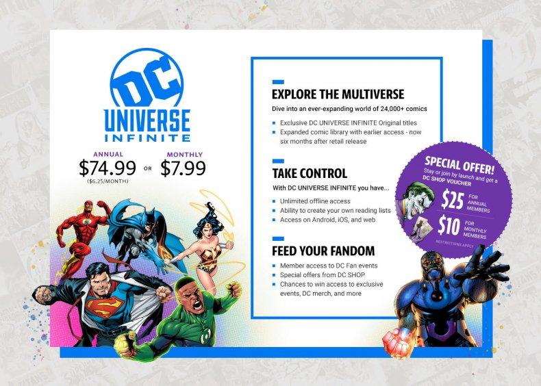 DC Universe Infinite