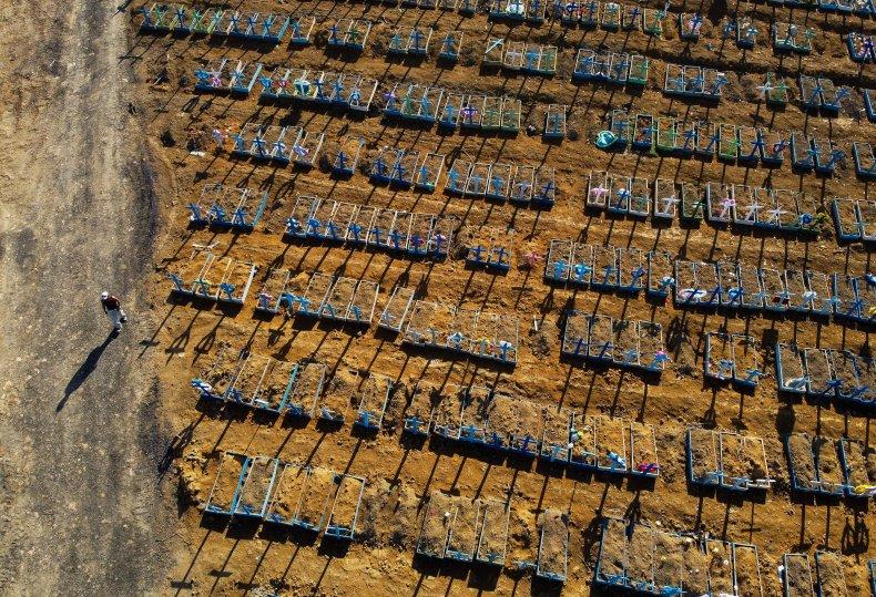 mass grave Manaus