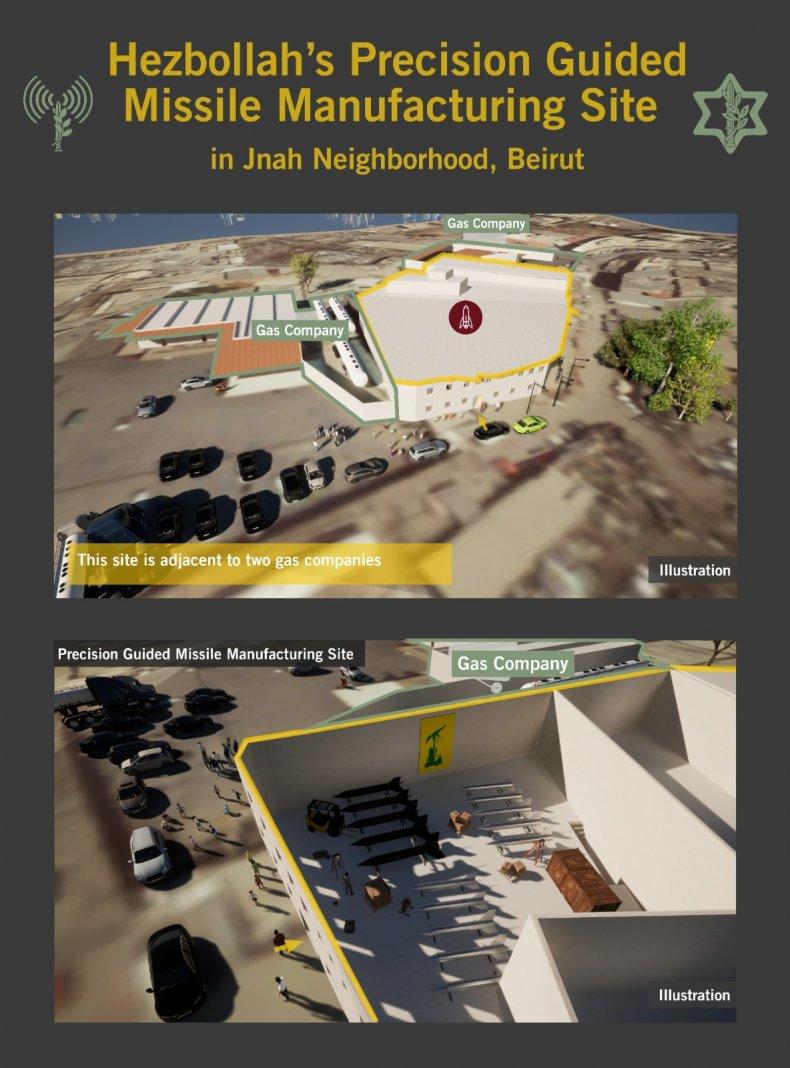 Israel, IDF, Beirut, Hezbollah, Jnah, Missiles