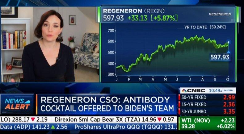 regeneron pharmaceuticals stock cocktail treatment