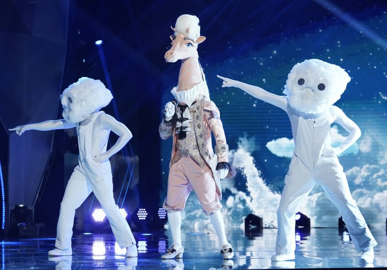 Who Was Eliminated on 'The Masked Singer?'
