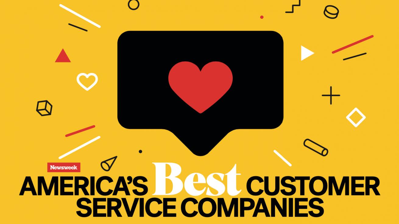 America's Best Customer Service 2021