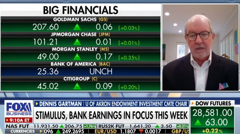 dennis gartman fox business stocks