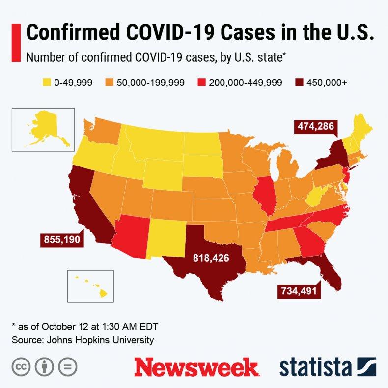 covid case states oct 12