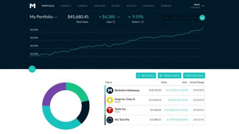 Newsweek Amplify - M1 Finance Interface