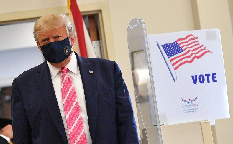 Trump Voting