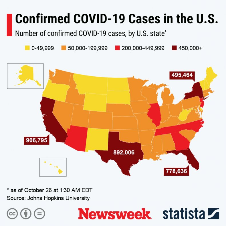 Spread of COVID-19 in U.S.