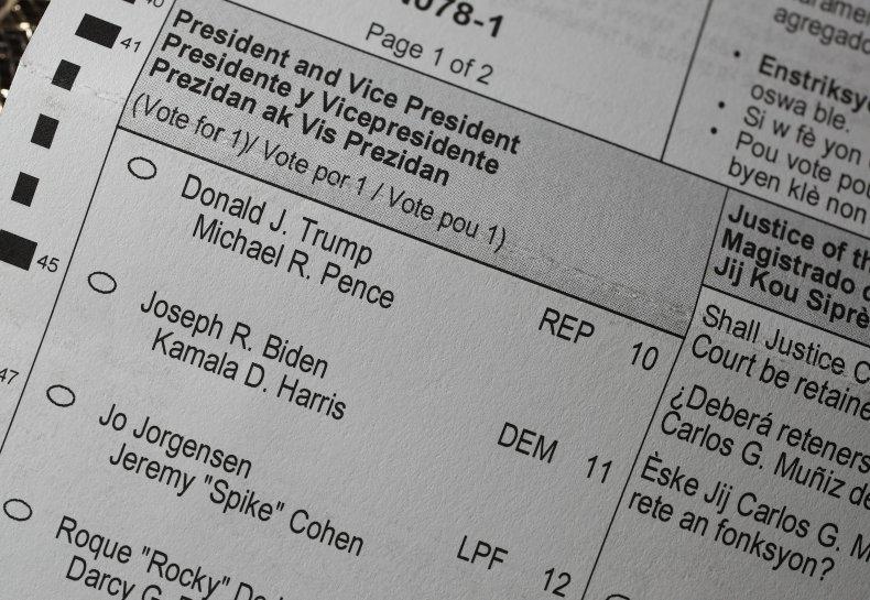 presidential ballot jo jorgensen libertarian party