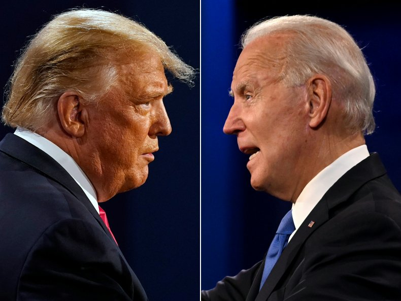 Donald Trump Joe Biden 2020 Election