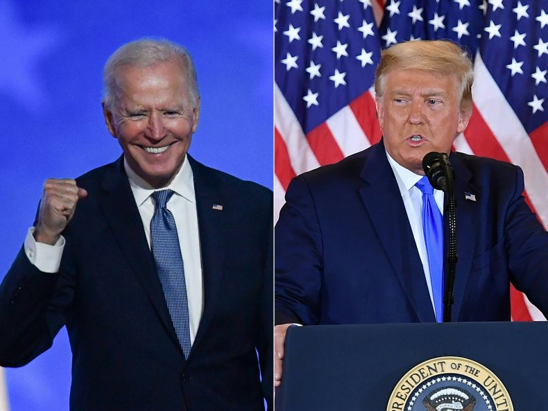 Joe BIden, Donald Trump, Israel, voters, Jews