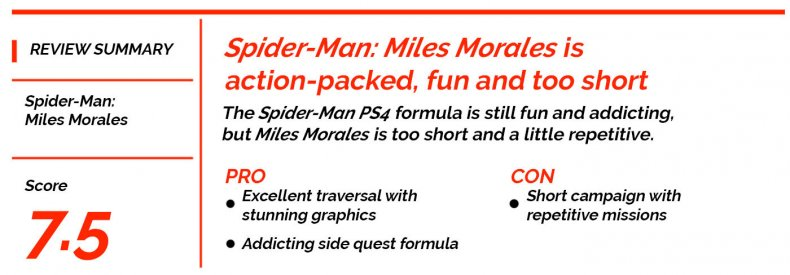 spider man miles morales review score