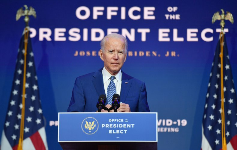 donald trump joe biden voters 2020 poll
