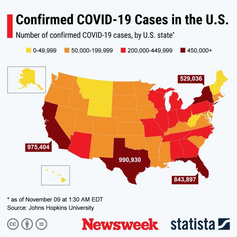 states covid
