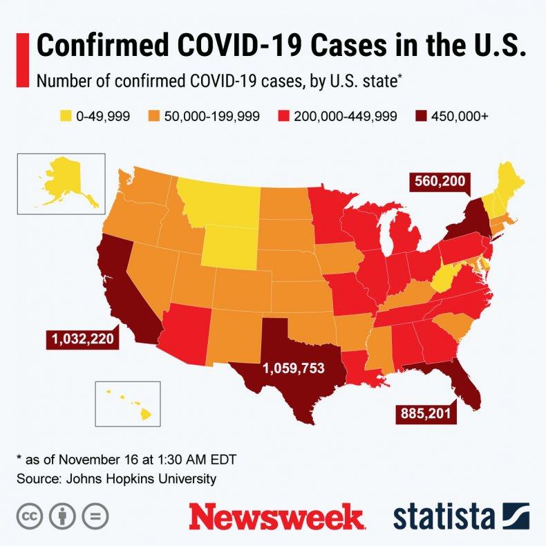 COVID-19 U.S.