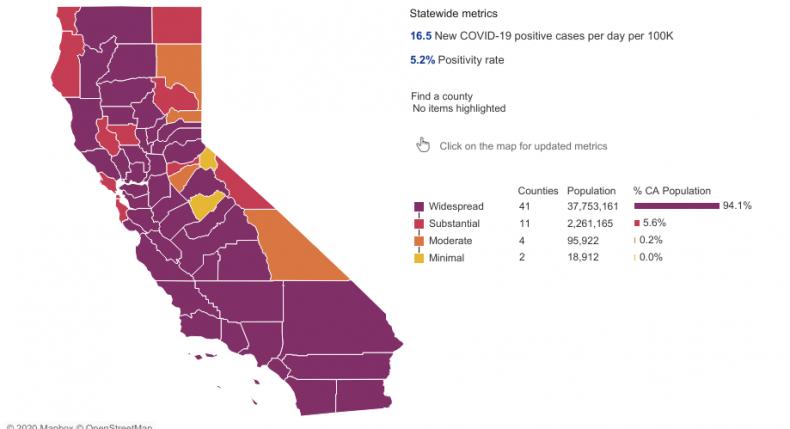 California Purple Counties