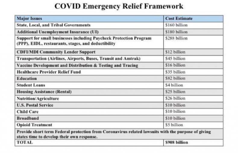 coronavirus plan legislators