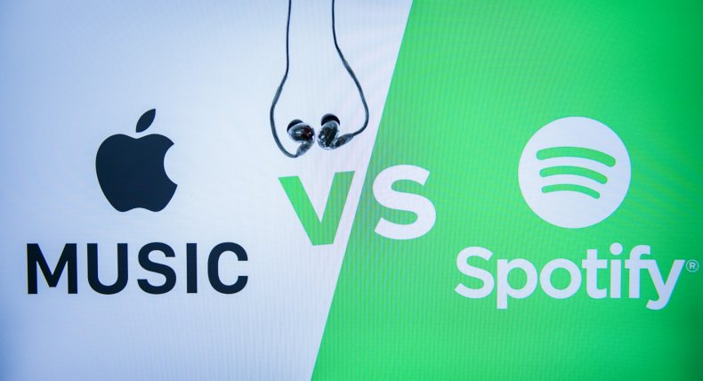 Spotify Wrapped 2020 Inspires Jealousy from Apple