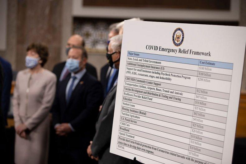 Congress and stimulus
