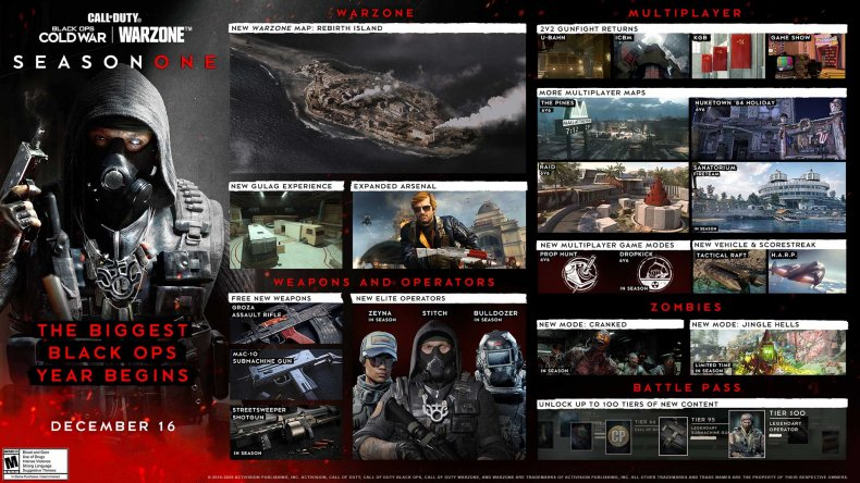 black ops cold war s1 release roadmap
