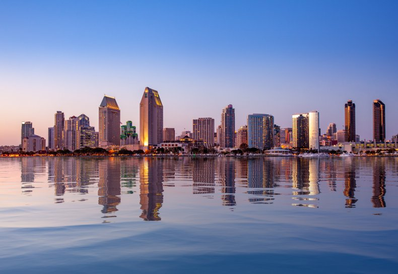 San Diego City Skyline Reflected in Water