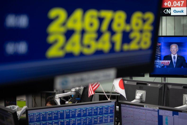joe biden administration stock market