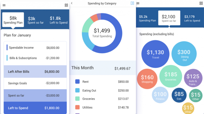Best Money Management App 2021