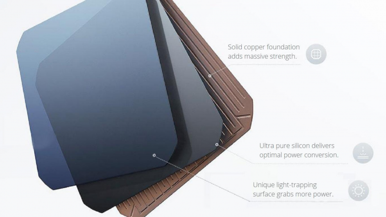 Sunpower quality solar panels