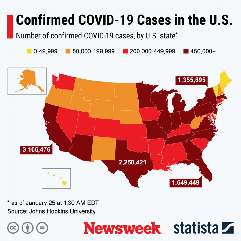 COVID Cases By US State