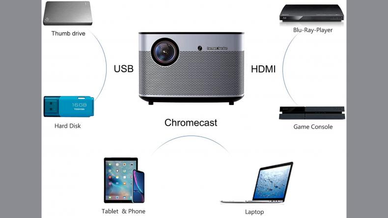 XGIMI H2 4K 1080p HD Smart Projector
