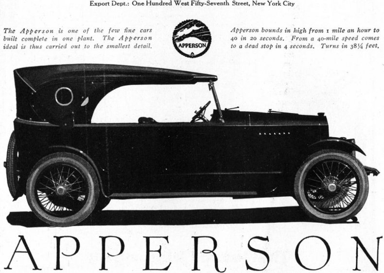 Apperson Brothers Automobile Co.