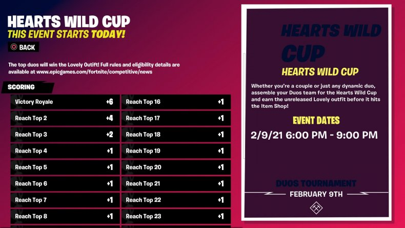 fortnite hearts wild cup start time format