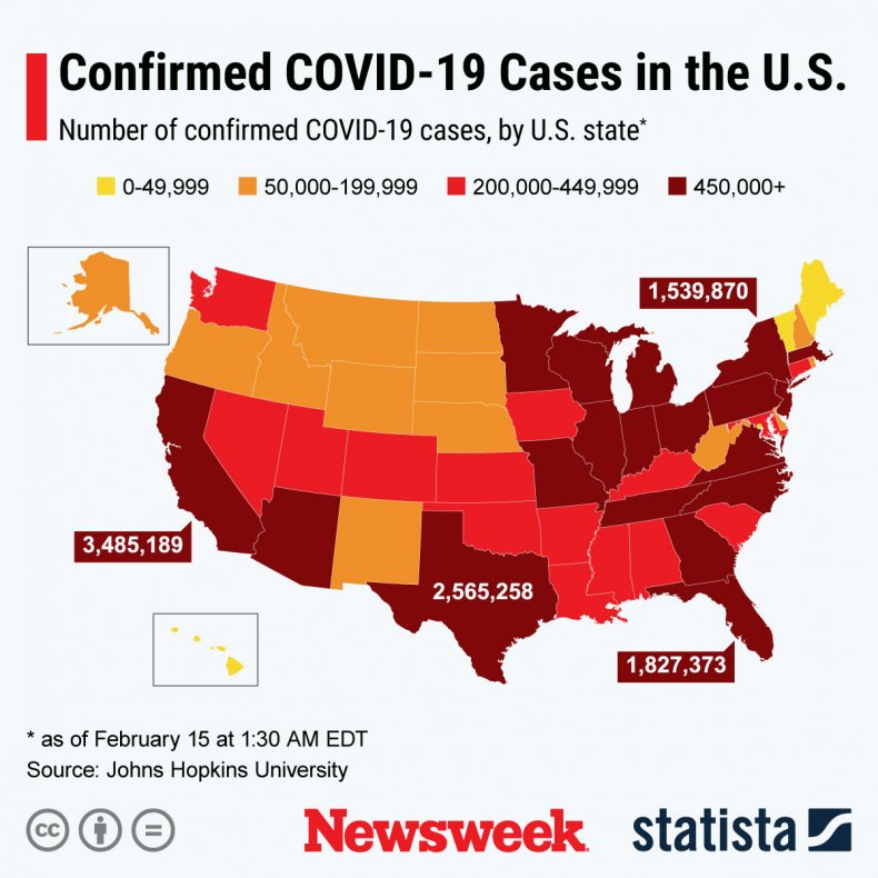 Confirmed COVID cases in US