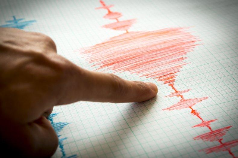 Seismology wave