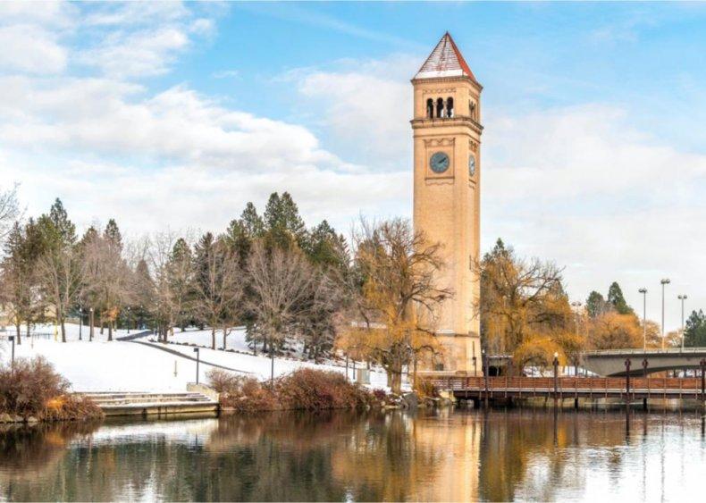 Washington: Spokane County