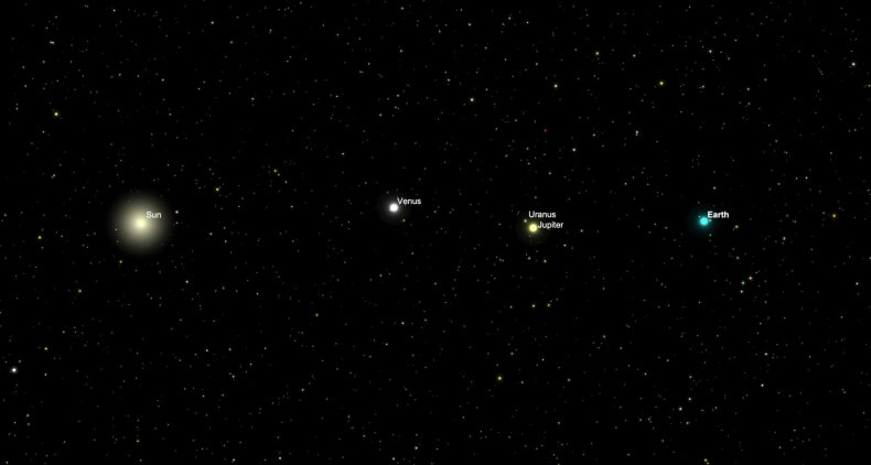 SkySafari image of the solar system