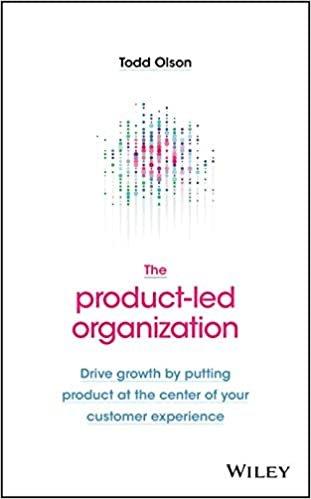 Product-Led Organization