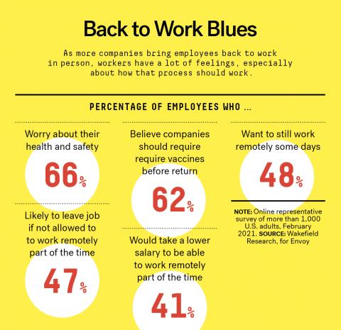 Work graphic, updated