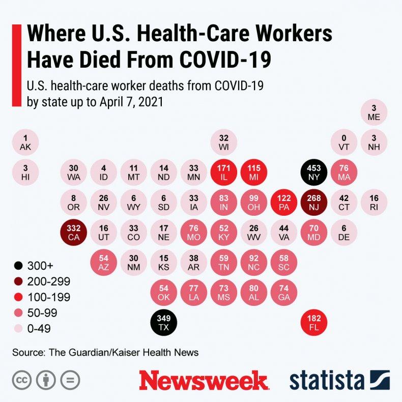 COVID-19, health-care workers, U.S., vaccine